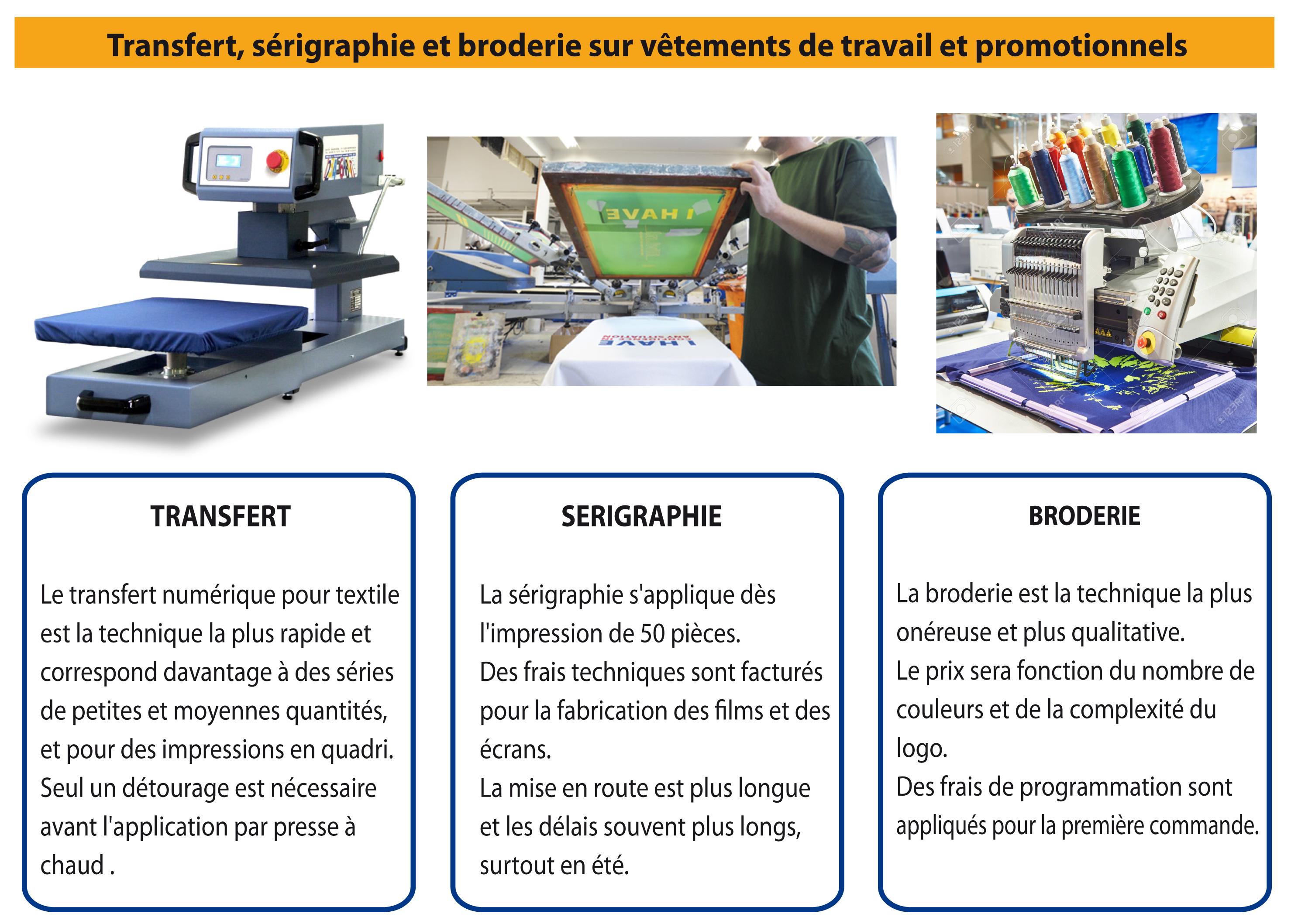 broderie Valence - sérigraphie Valence - transfert textile Valence